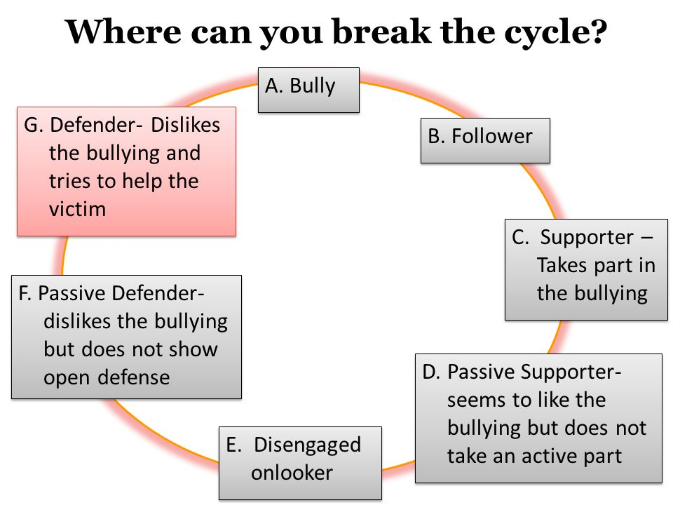 Where can you break the cycle