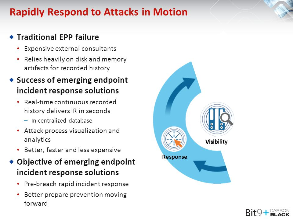 Rapidly Respond to Attacks in Motion