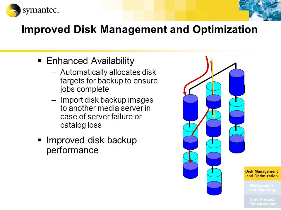 Improved Disk Management and Optimization