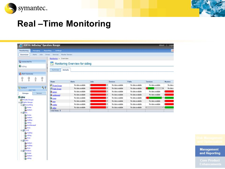 Real –Time Monitoring Disk Management and Optimization
