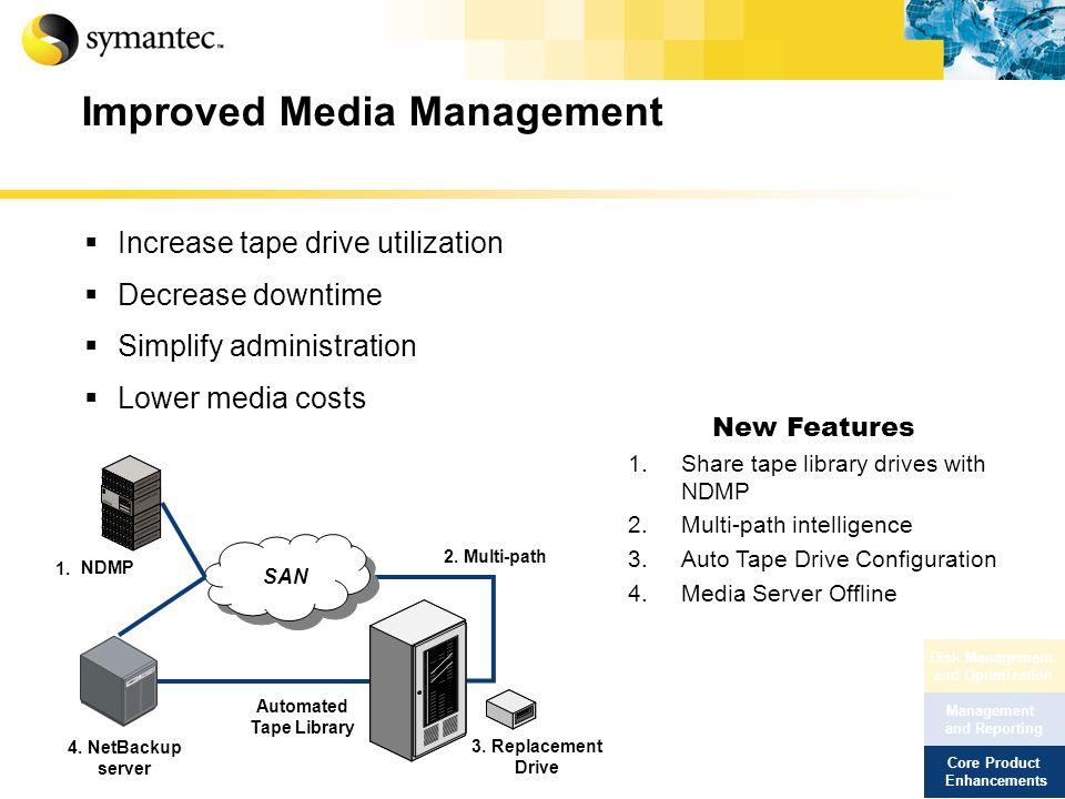 Improved Media Management