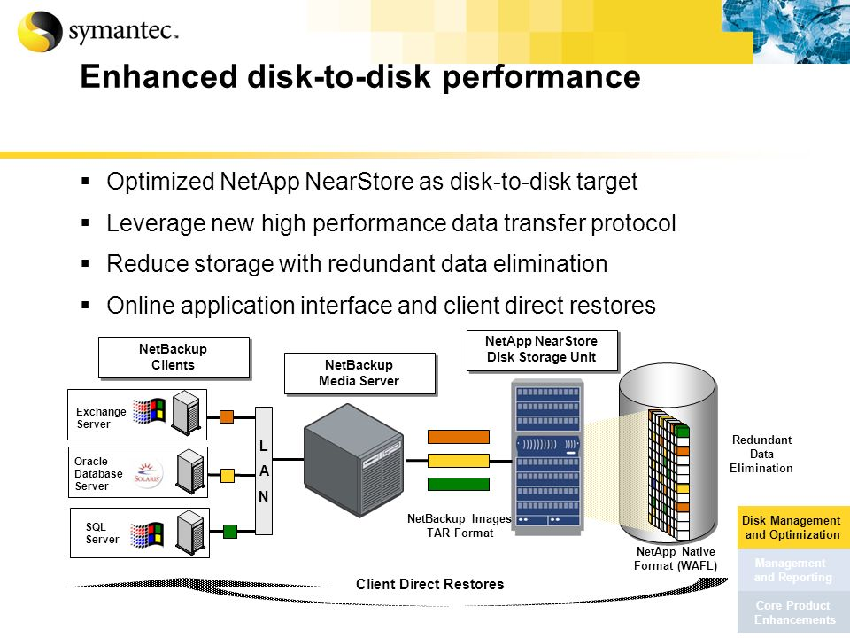 Enhanced disk-to-disk performance