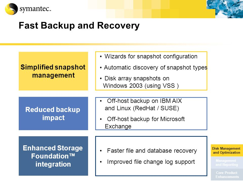 Fast Backup and Recovery