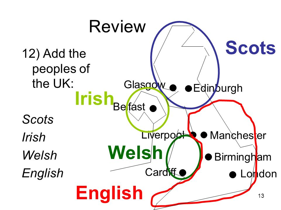 Scots Irish Welsh English Review 12) Add the peoples of the UK: Scots