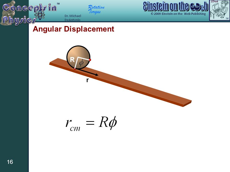 Angular Displacement R r