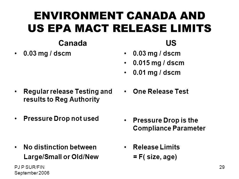ENVIRONMENT CANADA AND US EPA MACT RELEASE LIMITS
