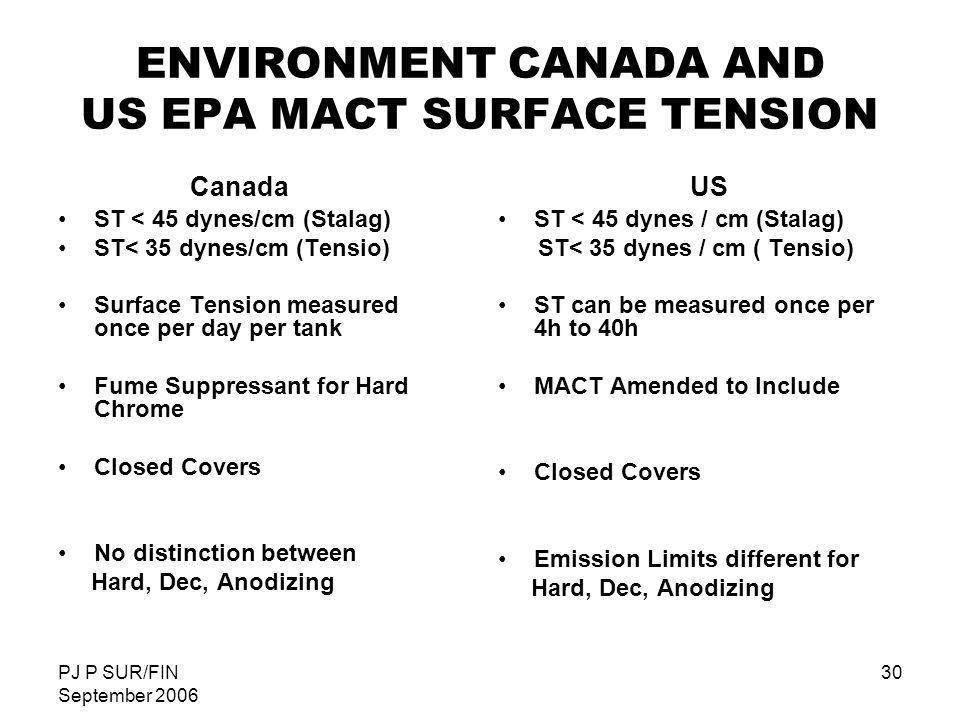ENVIRONMENT CANADA AND US EPA MACT SURFACE TENSION