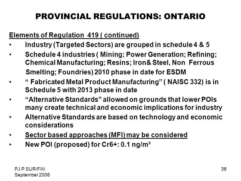 PROVINCIAL REGULATIONS: ONTARIO
