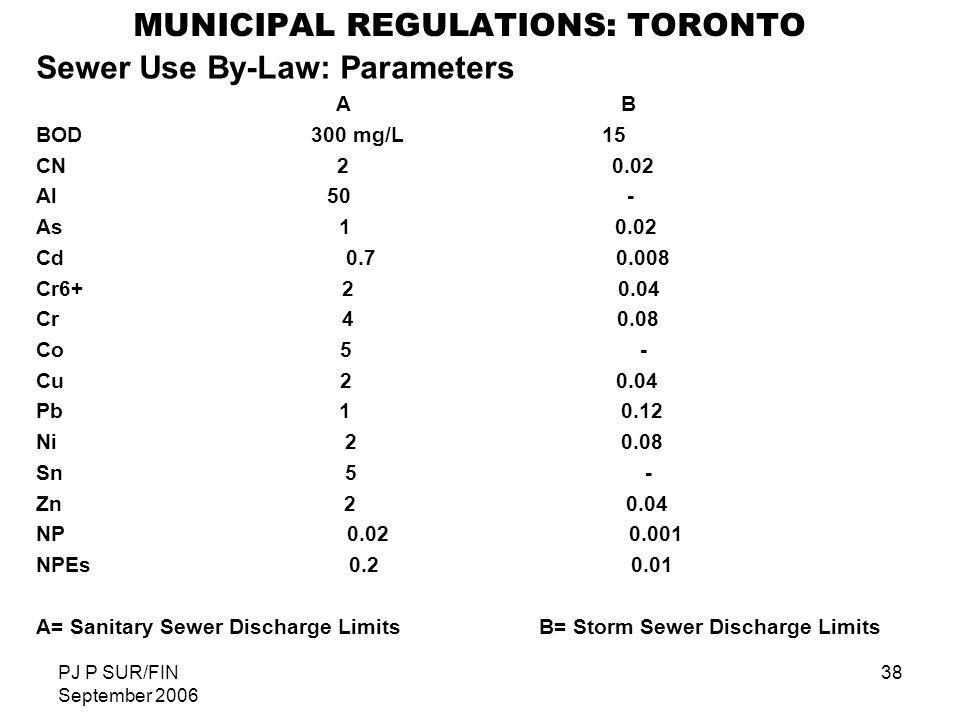 MUNICIPAL REGULATIONS: TORONTO