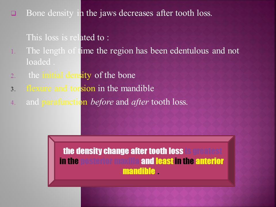 Bone density in the jaws decreases after tooth loss.