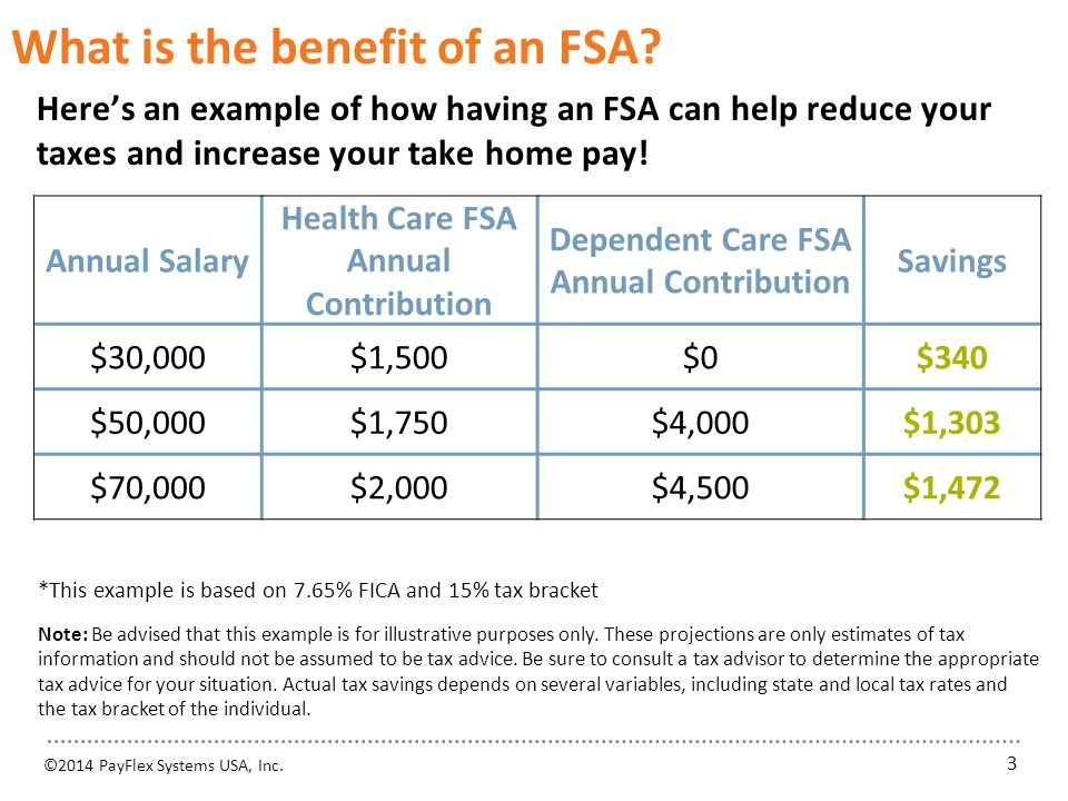 Health Care FSA A Health Care FSA makes it easy to save funds to use for eligible health care expenses that are not covered by insurance.