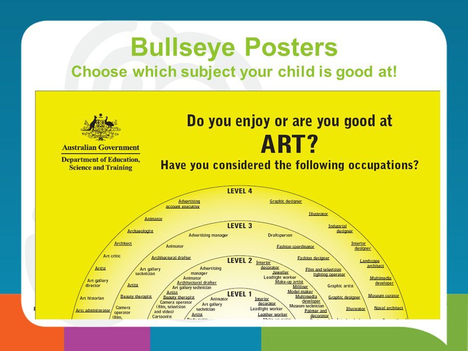 Choose which subject your child is good at!