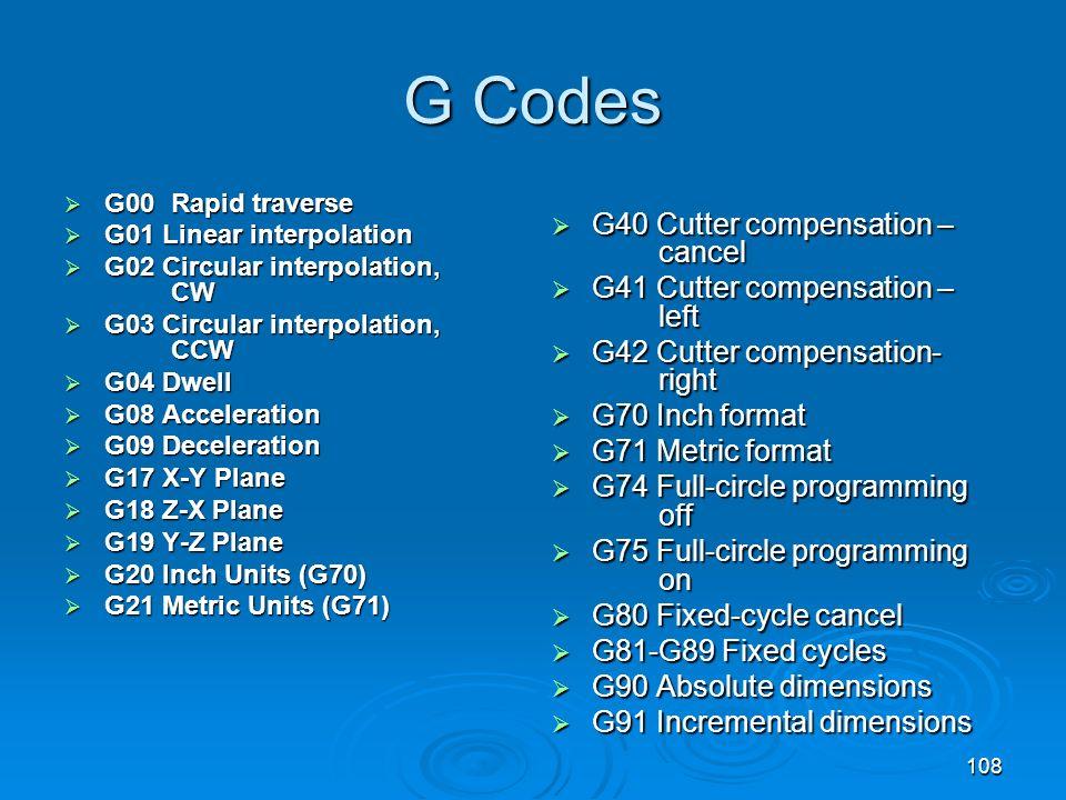 G Codes G40 Cutter compensation – cancel