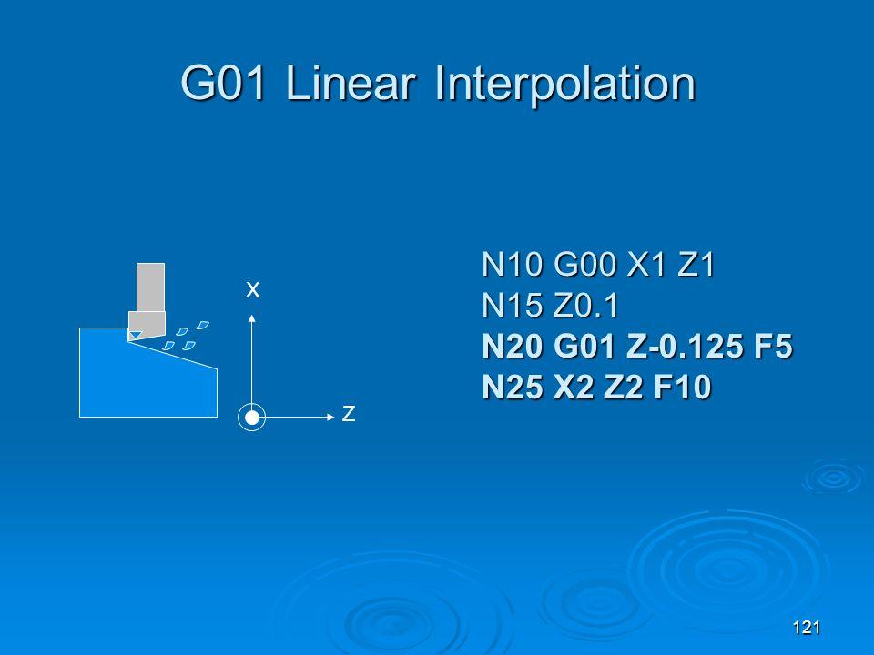 G01 Linear Interpolation