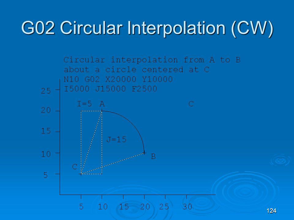 G02 Circular Interpolation (CW)