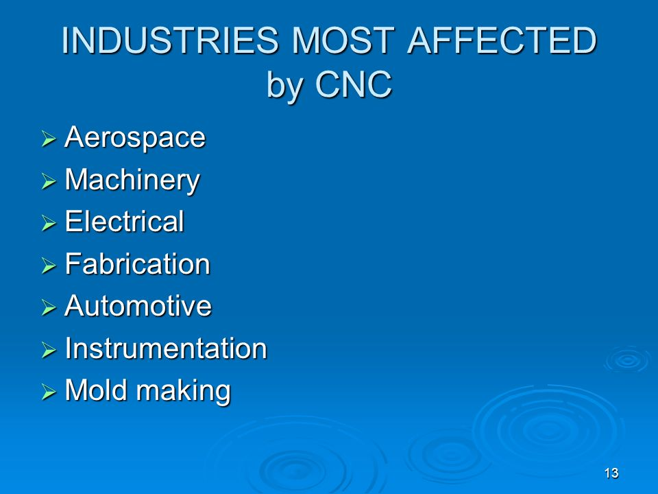 INDUSTRIES MOST AFFECTED by CNC