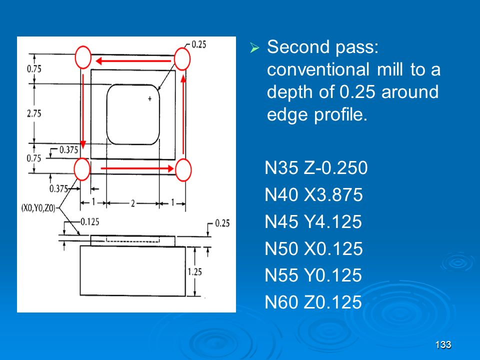 Second pass: conventional mill to a depth of 0.25 around edge profile.