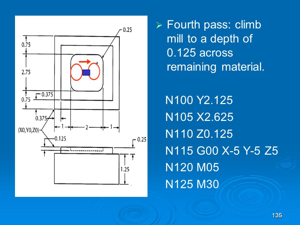 Fourth pass: climb mill to a depth of 0.125 across remaining material.