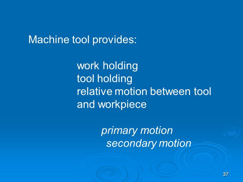 Machine tool provides: