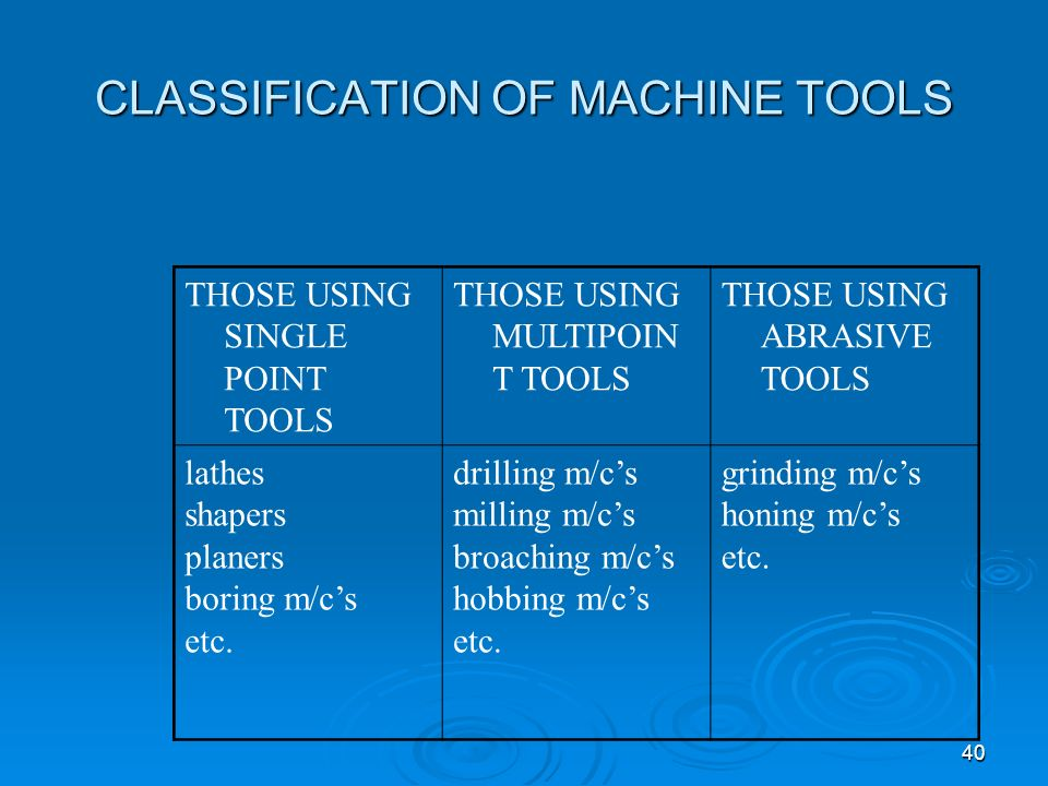 CLASSIFICATION OF MACHINE TOOLS