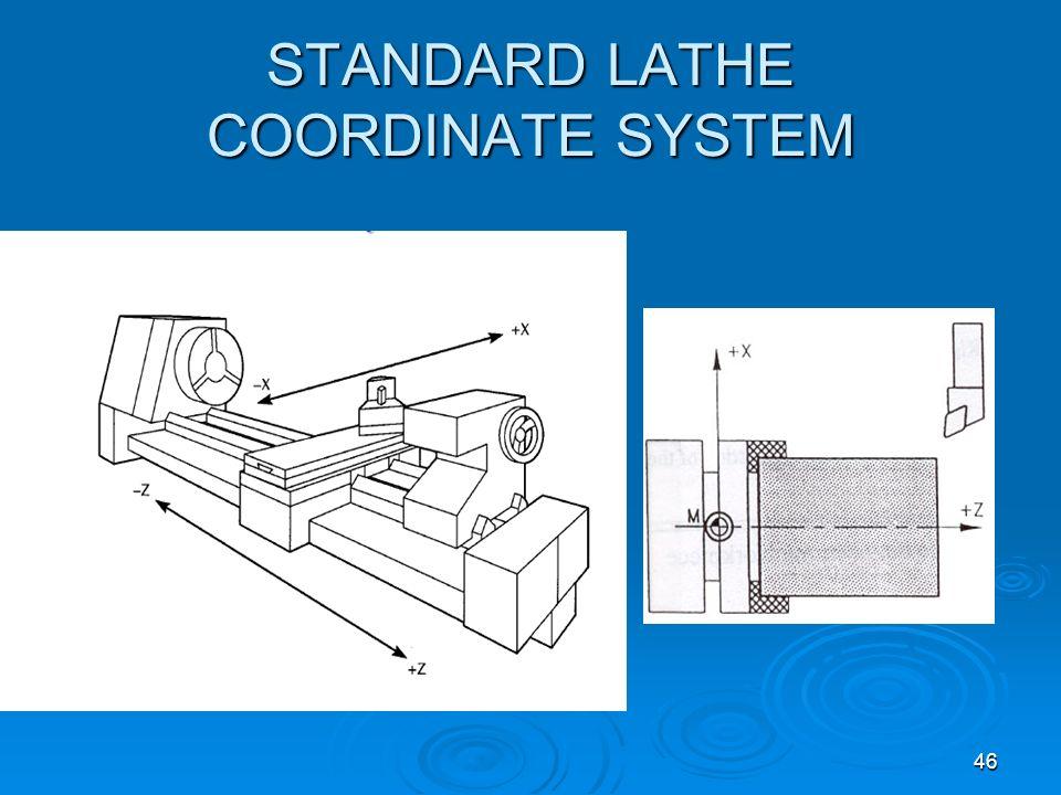 STANDARD LATHE COORDINATE SYSTEM
