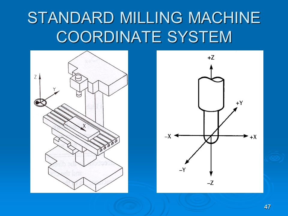 STANDARD MILLING MACHINE COORDINATE SYSTEM