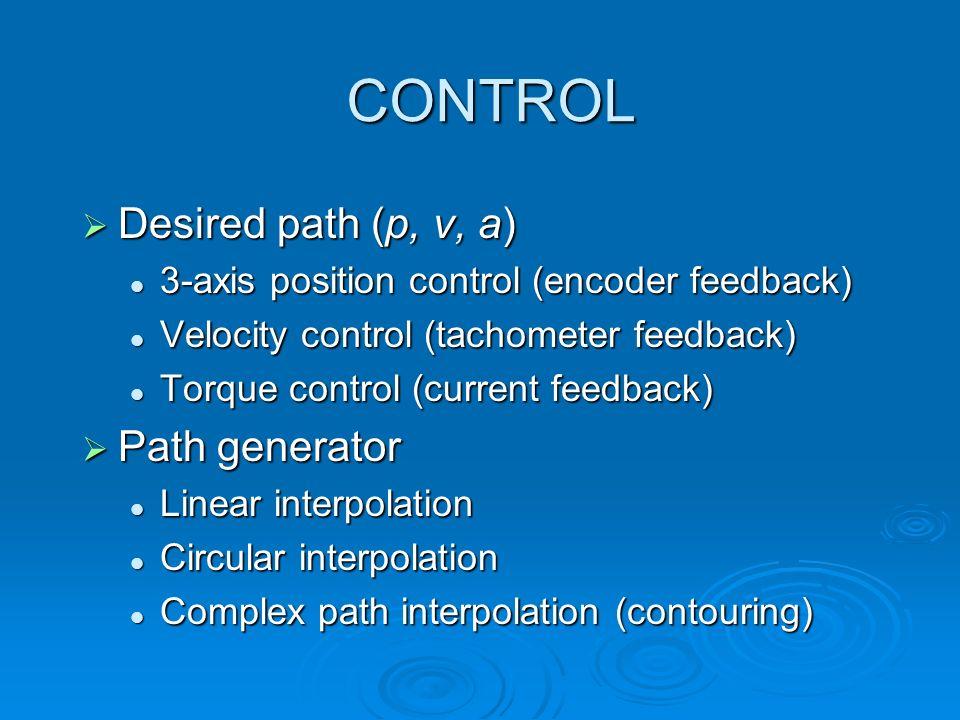CONTROL Desired path (p, v, a) Path generator