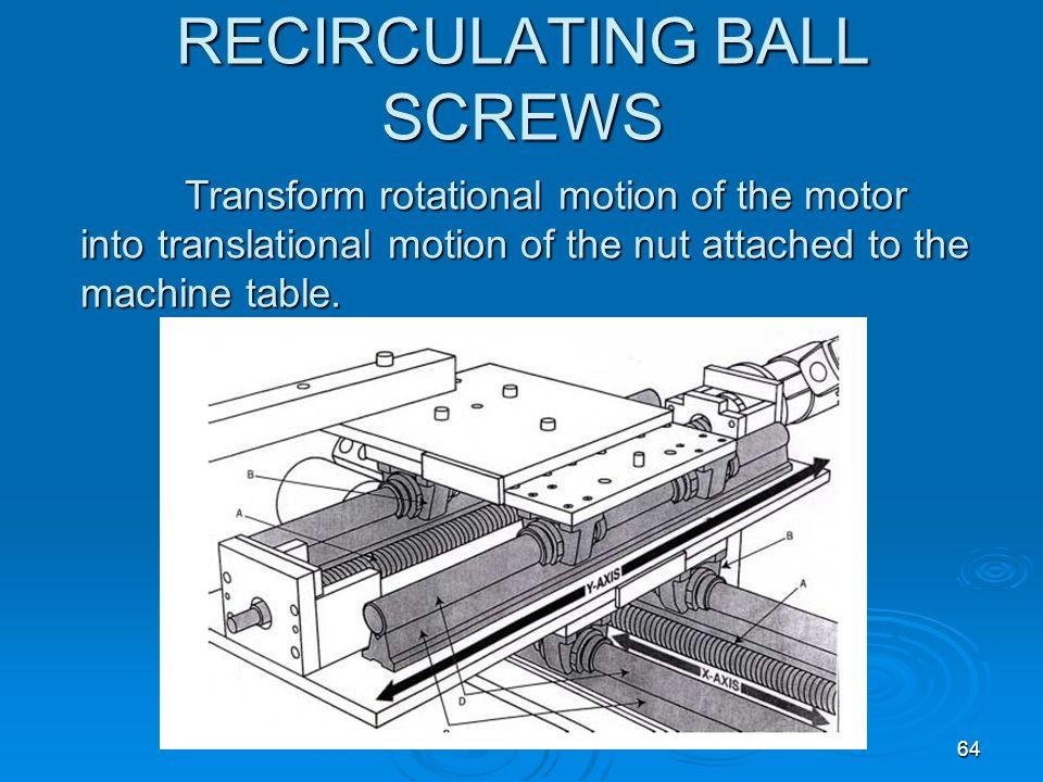 RECIRCULATING BALL SCREWS
