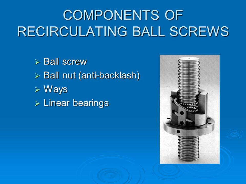 COMPONENTS OF RECIRCULATING BALL SCREWS