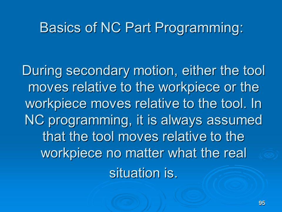 Basics of NC Part Programming: