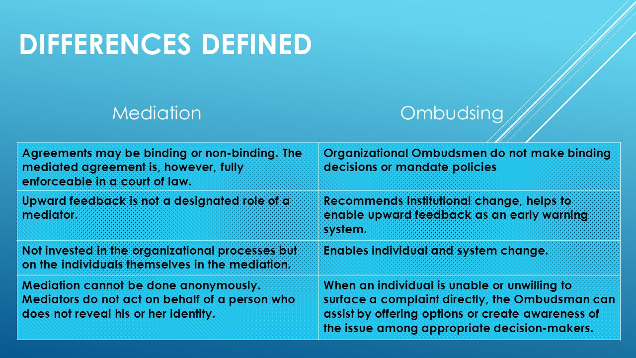 Differences defined Mediation Ombudsing