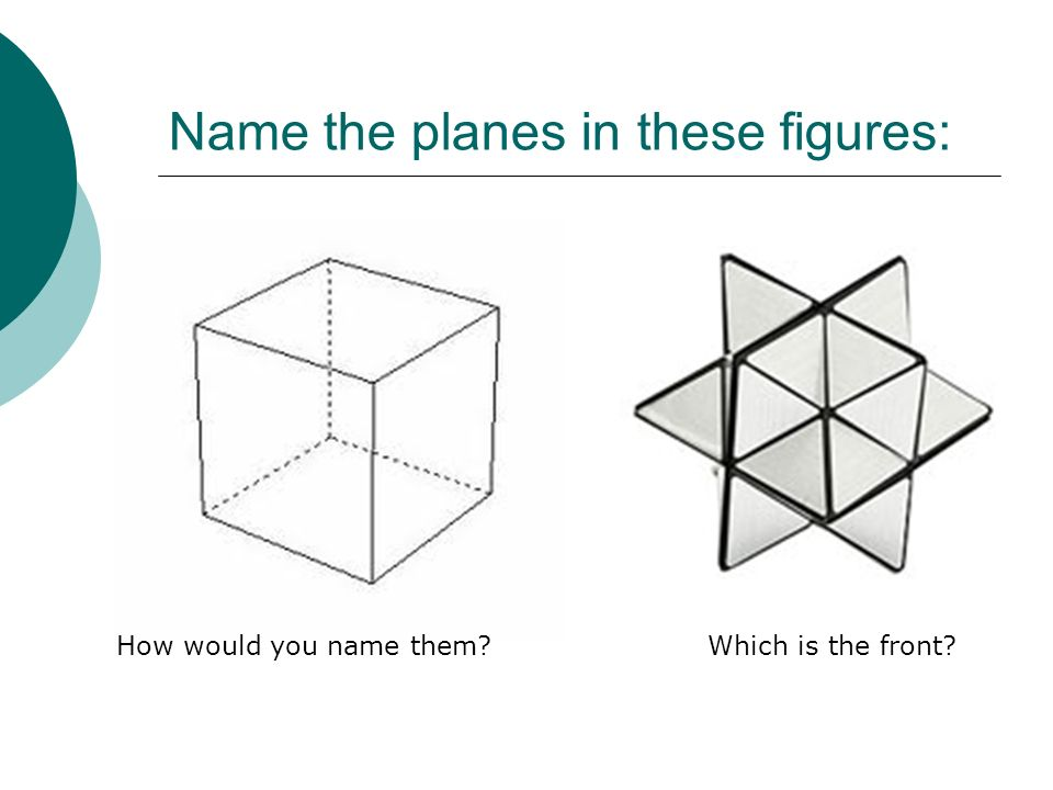 Name the planes in these figures: