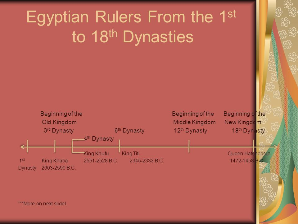 Egyptian Rulers From the 1st to 18th Dynasties