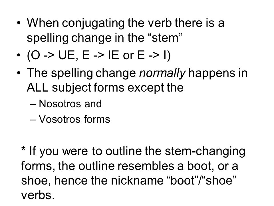 When conjugating the verb there is a spelling change in the stem
