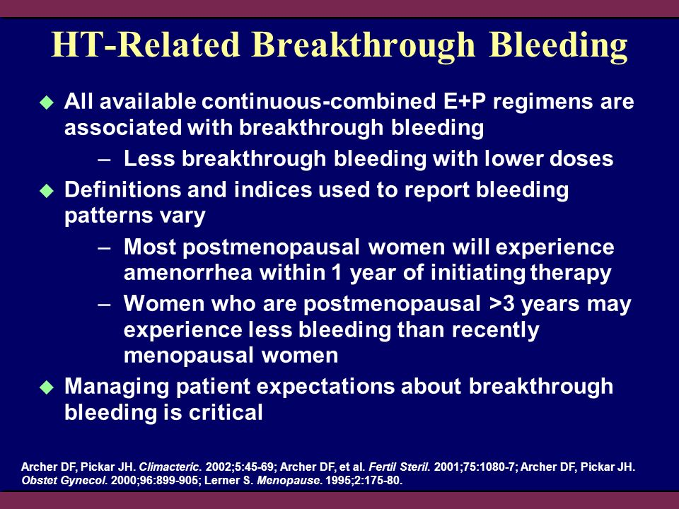 HT-Related Breakthrough Bleeding