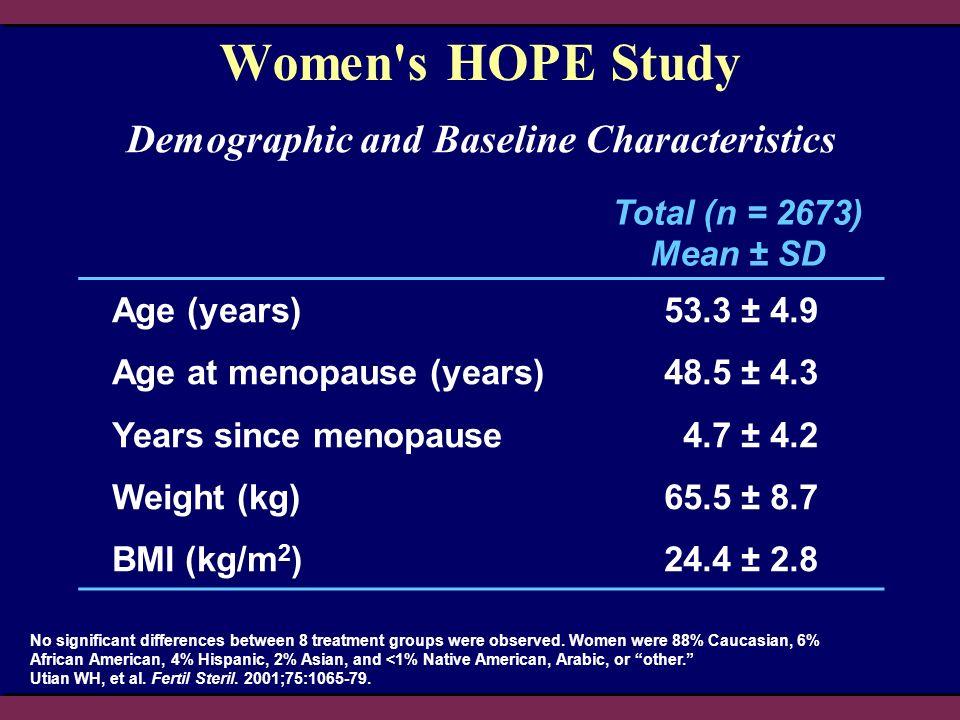 Demographic and Baseline Characteristics