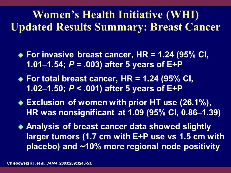 Women's Health Initiative (WHI) Updated Results Summary: Breast Cancer