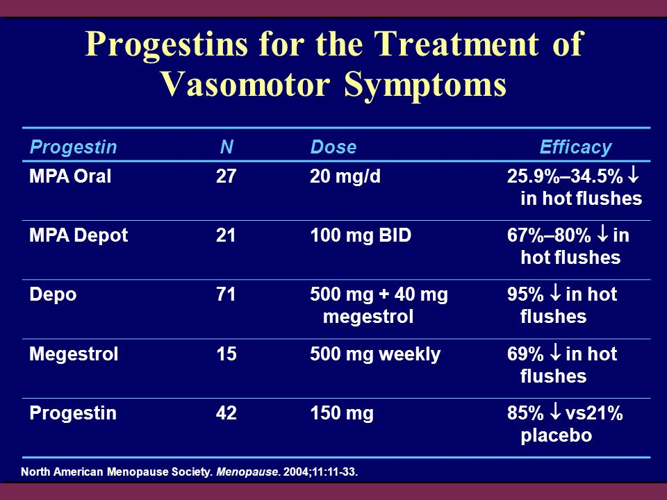 Progestins for the Treatment of Vasomotor Symptoms