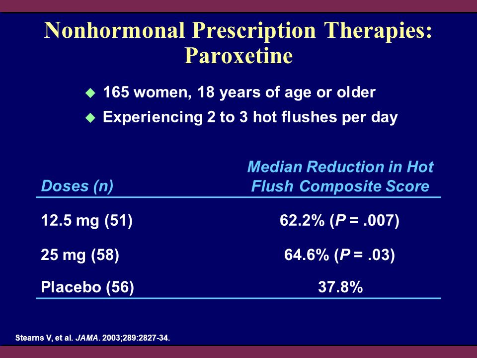 Nonhormonal Prescription Therapies: Paroxetine