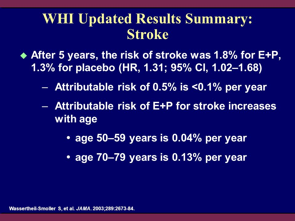 WHI Updated Results Summary: Stroke