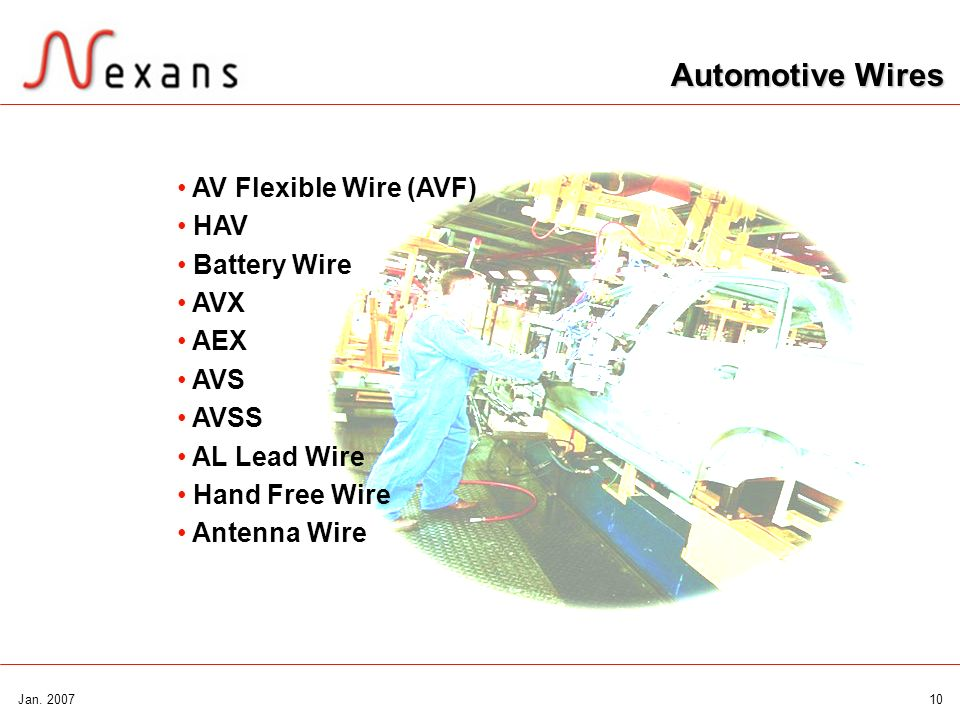 Automotive Wires AV Flexible Wire (AVF) HAV Battery Wire AVX AEX AVS