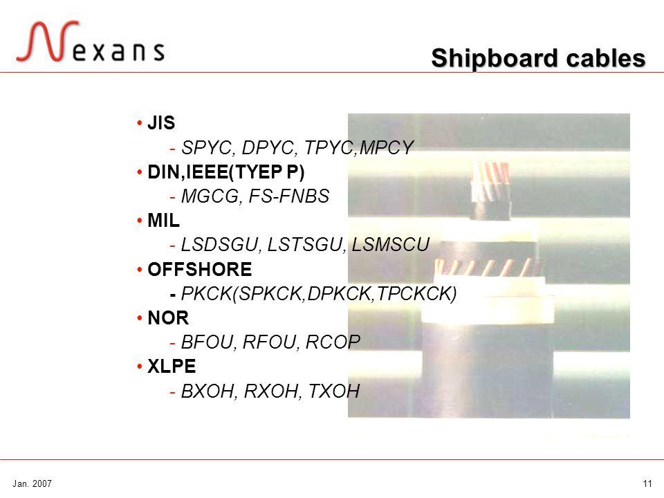 Shipboard cables JIS SPYC, DPYC, TPYC,MPCY DIN,IEEE(TYEP P)