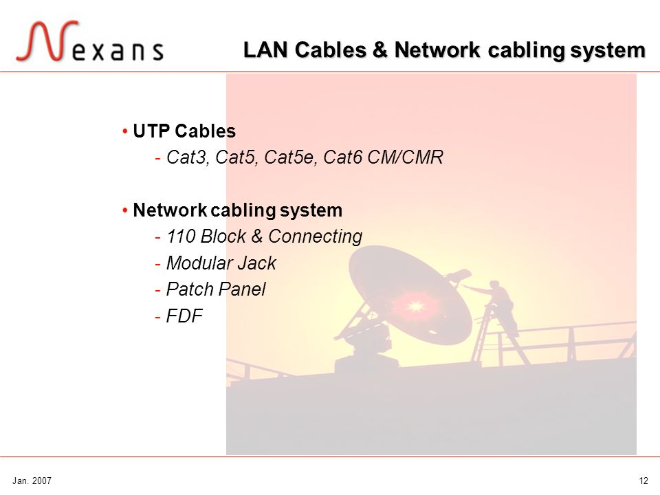 LAN Cables & Network cabling system