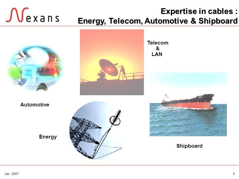 Energy, Telecom, Automotive & Shipboard