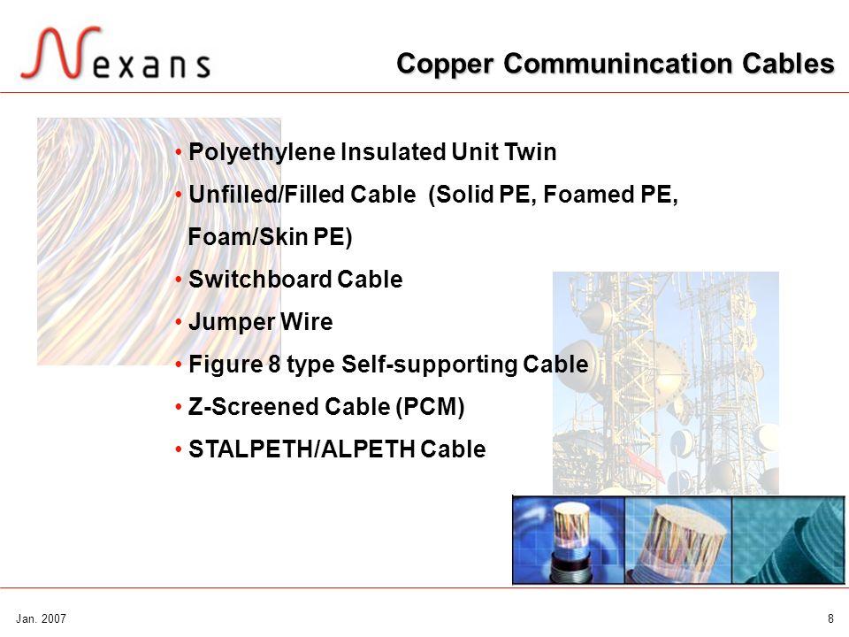 Copper Communincation Cables