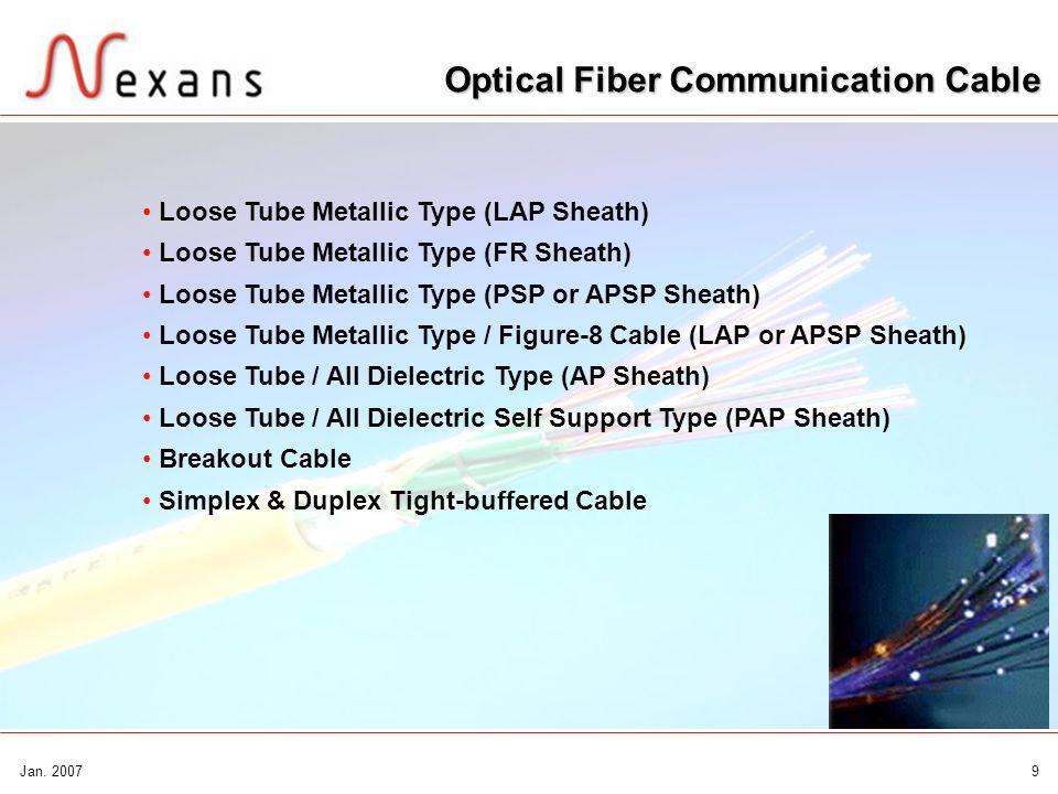 Optical Fiber Communication Cable