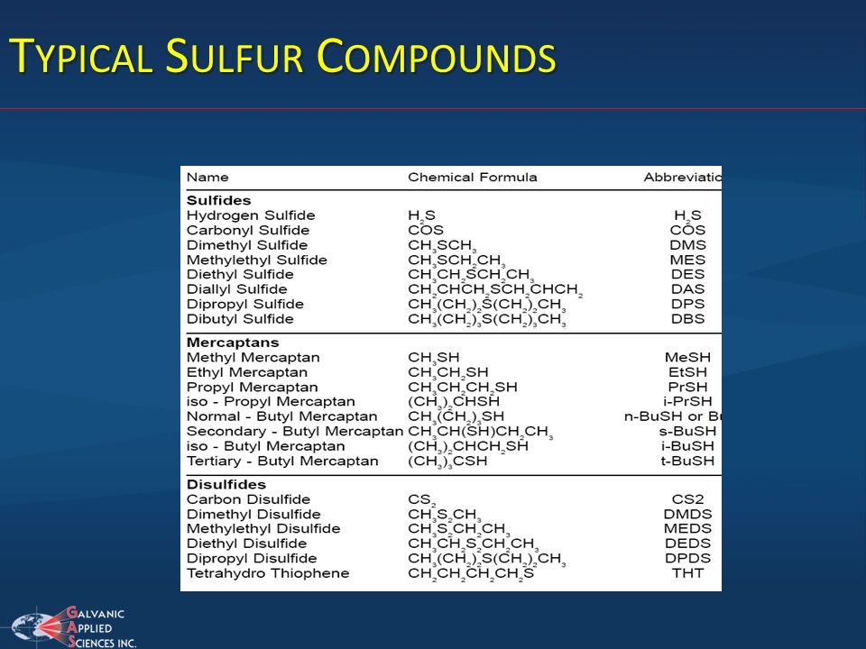 Typical Sulfur Compounds