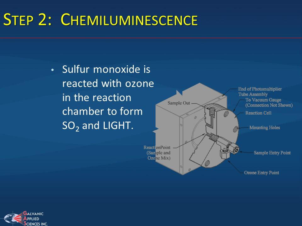 Step 2: Chemiluminescence