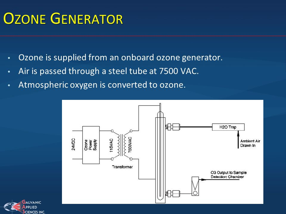 Ozone Generator Ozone is supplied from an onboard ozone generator.