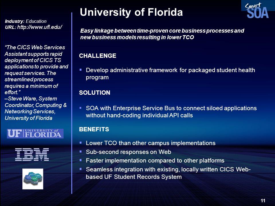 University of Florida CHALLENGE